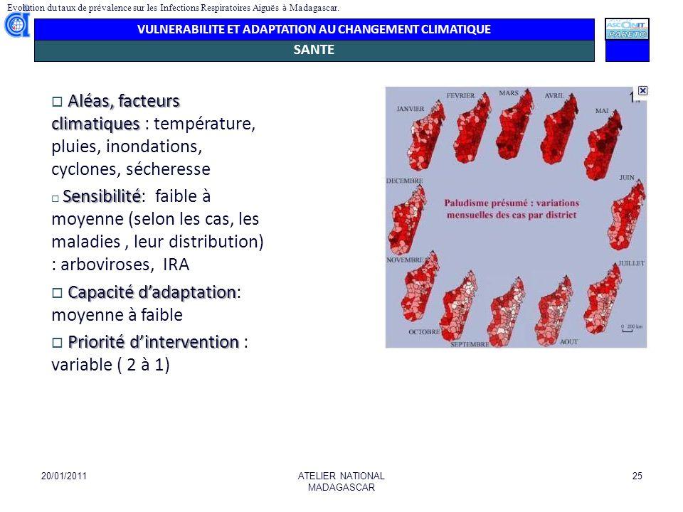 VULNERABILITE ET ADAPTATION AU CHANGEMENT CLIMATIQUE ENERGIE 20/01/2011ATELIER NATIONAL MADAGASCAR 26 Aléa Aléa : cyclones, vents, température (ensoleillement), précipitations Sensibilité forte Sensibilité forte : rôle important du climat dans la fourniture dénergie, autres sources dénergies propres soumises aux conditions Climatiques Priorité: 1 Sites potentiels hydroélectrique