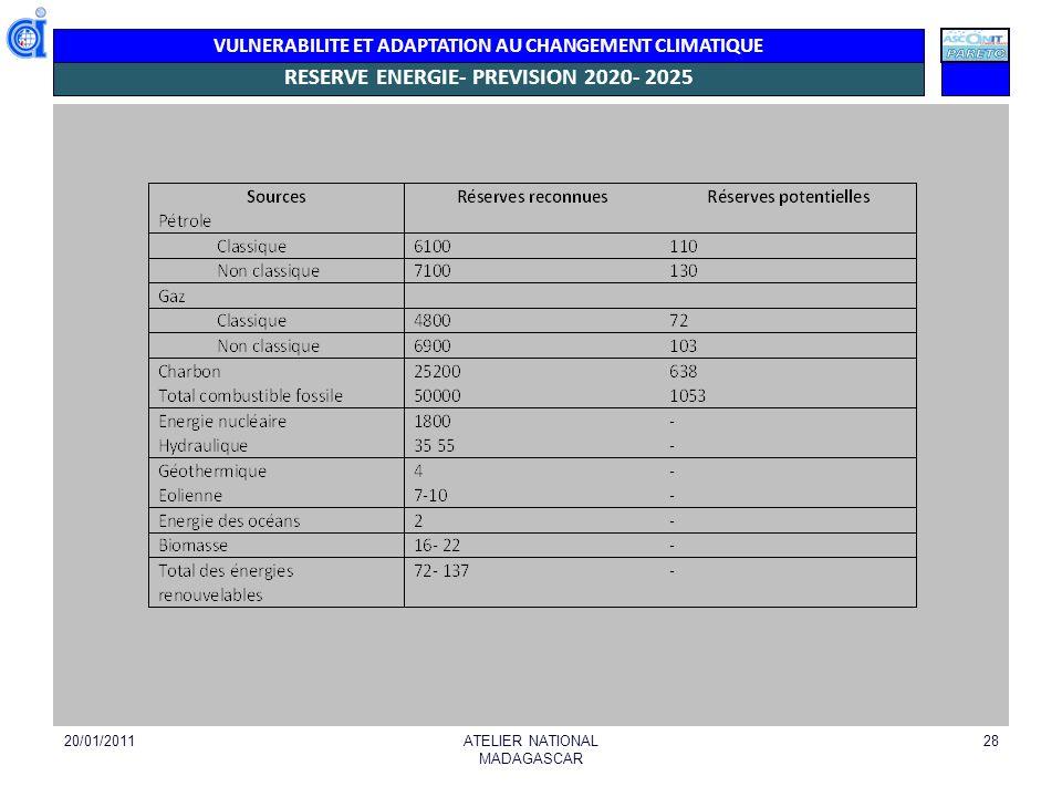 VULNERABILITE ET ADAPTATION AU CHANGEMENT CLIMATIQUE GRC 20/01/2011ATELIER NATIONAL MADAGASCAR 29 Source: Plan de contingence BNGRC Aléas Aléas : pluies, sécheresse, inondations, cyclones Sensibilité Sensibilité : moyenne à forte concernant la prévention, ainsi que par rapport au (manque) de moyen.