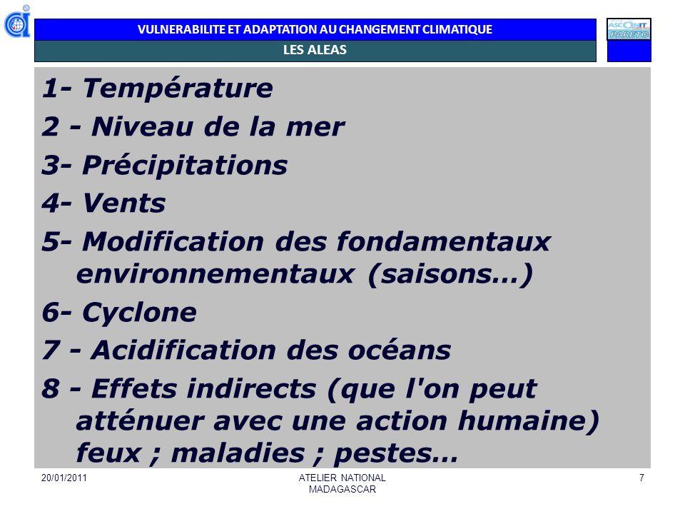 VULNERABILITE ET ADAPTATION AU CHANGEMENT CLIMATIQUE FACTEURS ANALYSES SENSIBILITE DU SECTEUR OU DU SYSTÈME AU CHANGEMENT CLIMATIQUE : Faible- Moyenne- Forte REPONSE DADAPTATION (simple, dynamique, autonome, réplicable) PAR RAPPORT AUX FACTEURS DE RESILIENCE (politico- économique, environnemental, social, de gouvernance) PRIORITE DINTERVENTION : 1 à 3 20/01/2011ATELIER NATIONAL MADAGASCAR 8