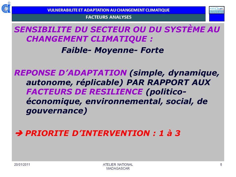 VULNERABILITE ET ADAPTATION AU CHANGEMENT CLIMATIQUE CARTES : PROJECTIONS CONCERNANT LA TEMPERATURE ET LA PLUVIOMETRIE 20/01/2011ATELIER NATIONAL MADAGASCAR 9 Scénarios/ Projections pour Madagascar : a) augmentation minimale (i) et maximale de la température (ii) b) variation pluviométrique moyenne mm/ mois : (i) Janvier; (ii) Avril; (iii) Juillet; (iv) Septembre