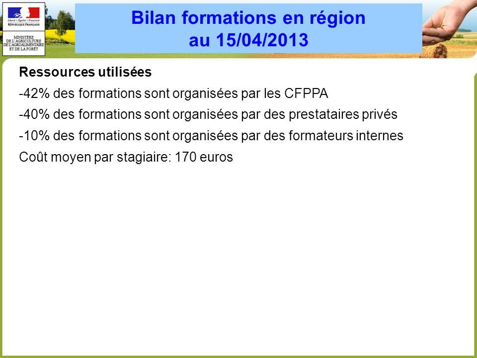 Bilan formations nationales au 15/04/2013 -Attachés:Préparation épreuve écrite, prestataire ARCC, 5 sessions réalisées.