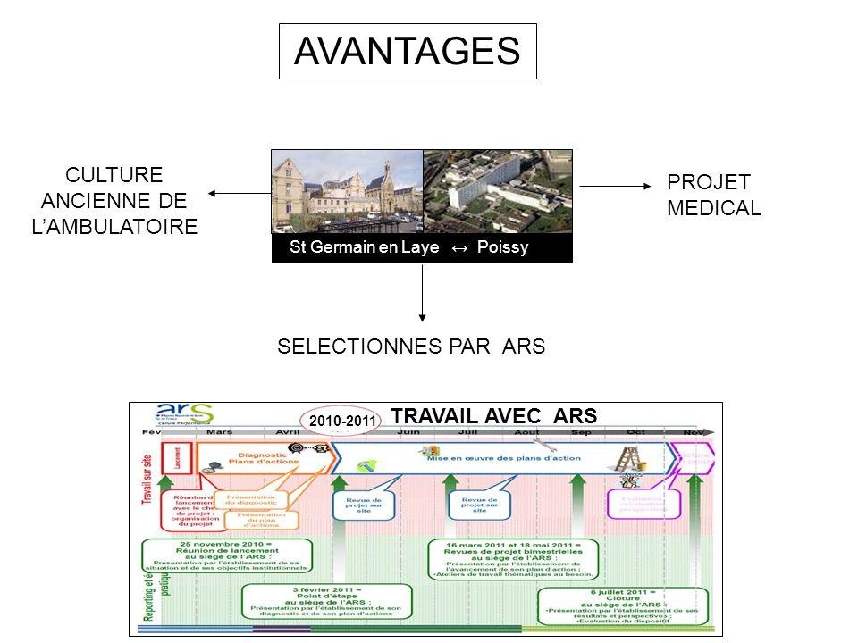 PATIENT Consultation chirurgie Consultation danesthésie -Ambu.