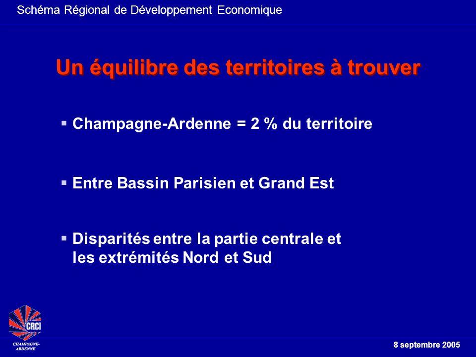 Schéma Régional de Développement Economique 8 septembre 2005 Dynamique de lemploi par territoire Charleville-Mézières