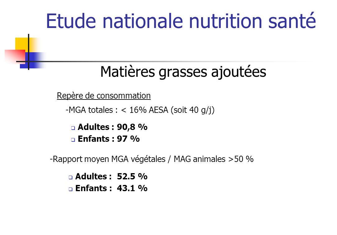 Etude nationale nutrition santé VPO Repère : 1 à 2 équivalents de portion / jour repère produits de la pêche ; >= 2 fois par semaine