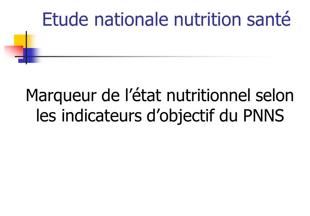 Etude nationale nutrition santé Corpulence chez les adultes et les enfants Indicateurs retenus Mesure de lindice de masse corporelle : poids(kg / taille ²(m) Surpoids (obésité incluse) : Adulte (18-74 ans) : IMC >= 25 (reference OMS) Enfant (3-17 ans) : IMC >= valeurs de la courbe centiles Attéignant 25,0 à 18 ans (reference IOTF) Obésité : Adultes (18-74 ans) : IMC>= 30.00 (référence OMS) Enfants (3-17 ans) : IMC >= valeurs de la courbe de centilles