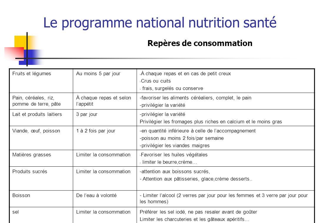Etude nationale nutrition santé Mais comme tout programme et toute action, La DGS a souhait mesurer par une étude épidémiologique le résultat et la situation nutritionnelle en France.