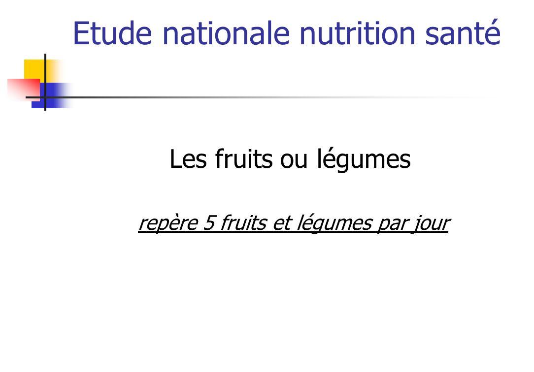 Etude nationale nutrition santé Consommation fruits légumes selon lage 3-17 ans Total des enfants : = 5/J = 19,7%