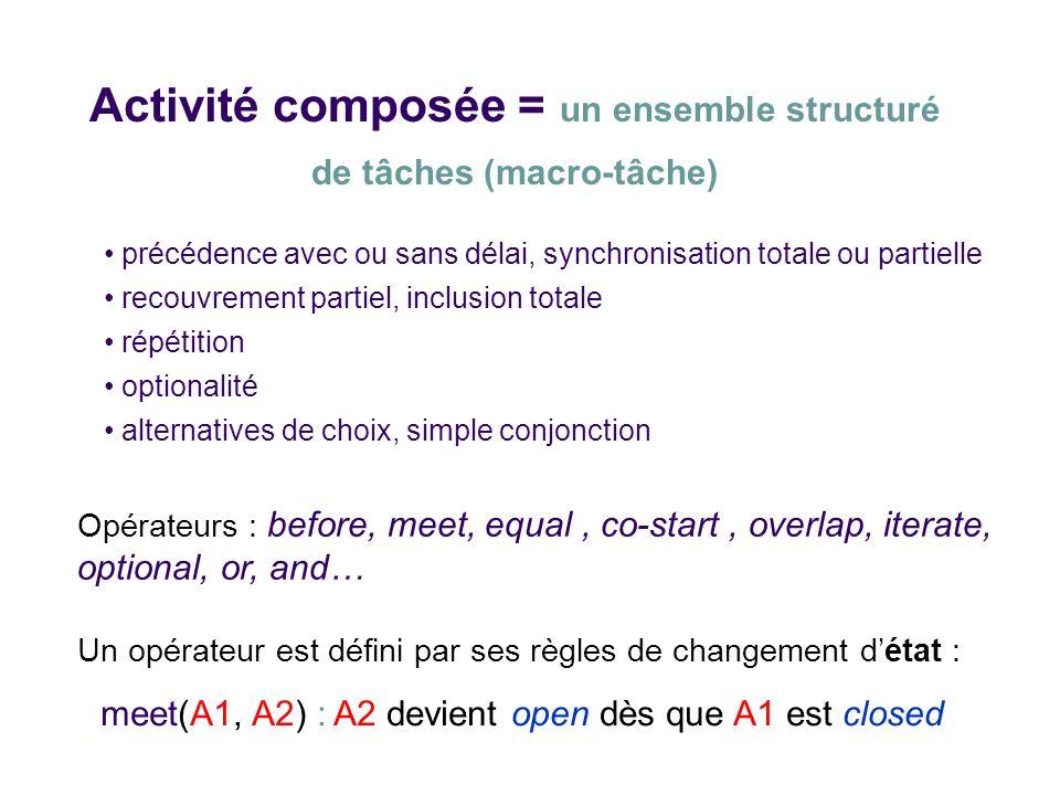 Spécifier un plan dactivités = activité agrégée racine de toutes les autres Plan = programme flexible dactivités primitives sur un horizon temporel before ( iterate (Pruning1), iterate (optional (Pruning2))) - Une séquence de deux séries déclaircissages :.