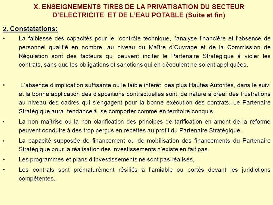 Le Partenaire Stratégique concessionnaire se détourne de ses obligations contractuelles financières, faute de disposer de réelle capacité de financement et de possibilité de mobilisation des financements sur la place financière internationale.