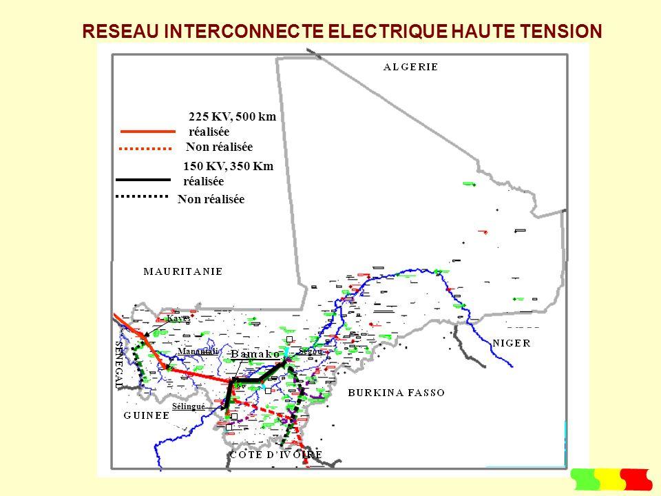 Les nouveaux textes de lois et décrets pour les secteurs de lélectricité et de leau potables et la CREE, ont permis: la « privatisation de la société Energie du Mali » qui a consisté à: - louverture du capital social à un partenaire stratégique Saur International et IPS.WA à hauteur de 60 %; - La mise en conformité de ses statuts, avec lActe Uniforme de lOrganisation pour lHarmonisation en Afrique du Droit des Affaires (OHADA).