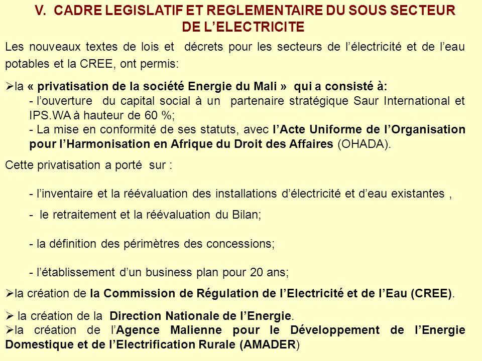 A) Par la Commission de Régulation de lElectricité et de lEau (CREE.) Structures de la CREE: - Conseil, -Secrétariat Exécutif.