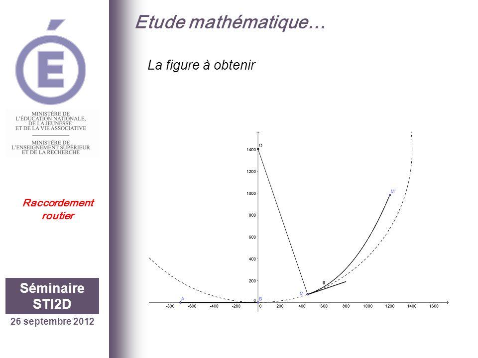 26 septembre 2012 Séminaire STI2D Raccordement routier Etude mathématique… La résolution du problème mathématique -Mobilisation des notions de dérivée, de tangente à une courbe en un point, de tangente à un cercle en un point.