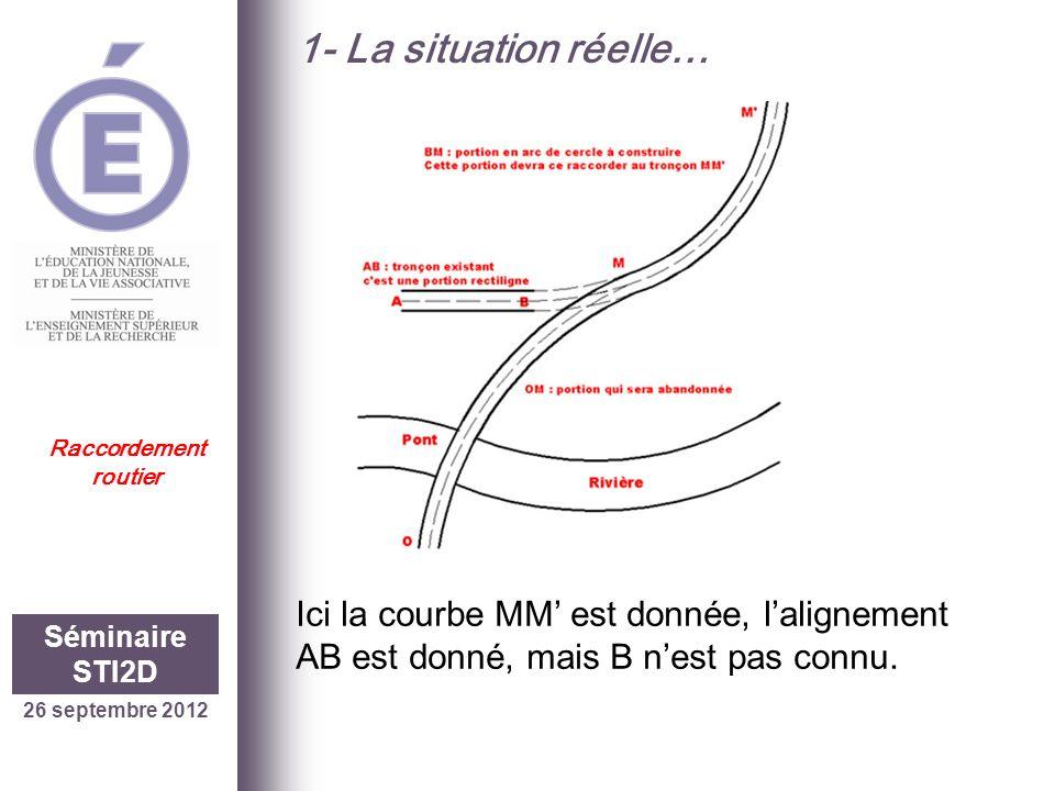 26 septembre 2012 Séminaire STI2D Raccordement routier 1- La situation réelle… exposée par le professeur Le cahier des charges le raccordement doit être tangent à: - lalignement AB, - un point N de la courbe connue MM Le reste est inchangé.