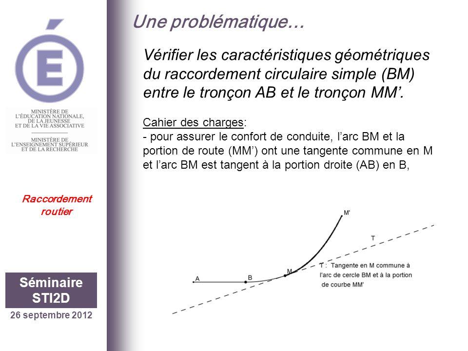 26 septembre 2012 Séminaire STI2D Raccordement routier Une problématique… Cahier des charges (suite): -le respect de la réglementation des raccordements routiers.