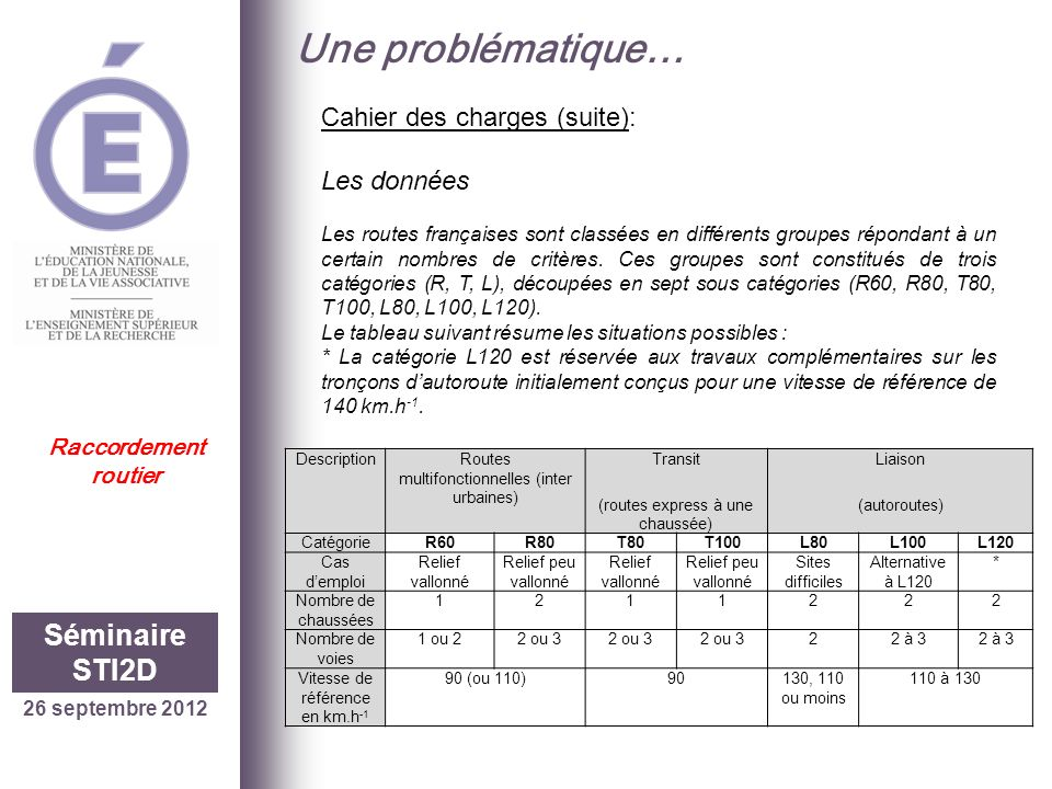 26 septembre 2012 Séminaire STI2D Raccordement routier Une problématique… Cahier des charges (suite): Les données Ces raccordements routiers peuvent être de plusieurs types.