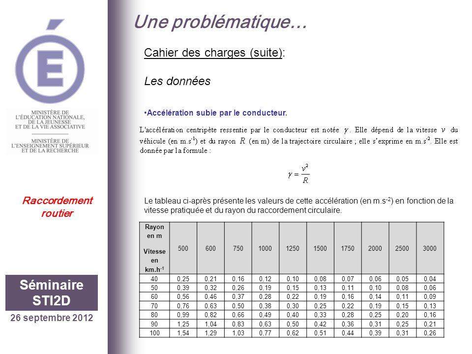 26 septembre 2012 Séminaire STI2D Raccordement routier Une démarche… - Construire larc BM - Vérifier ses caractéristiques par rapport au cahier des charges donnés