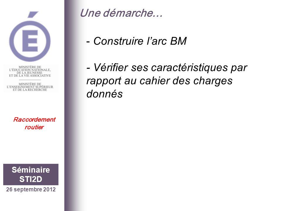 26 septembre 2012 Séminaire STI2D Raccordement routier Etude mathématique… La modélisation mathématique MM