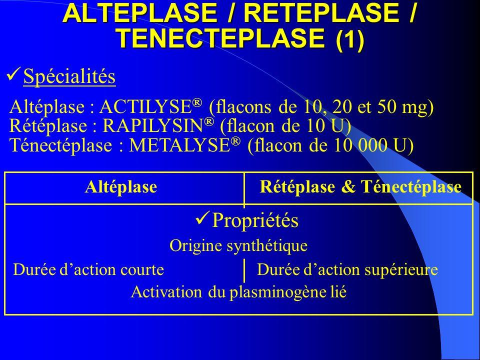 ALTEPLASE / RETEPLASE / TENECTEPLASE (2) Indications - IDM à la phase aiguë (< 6 h) -Embolie pulmonaire massive -AVC à la phase ischémique IDM à la phase aiguë (< 6 h) Altéplase Rétéplase Ténectéplase IDM à la phase aiguë (< 6 h)