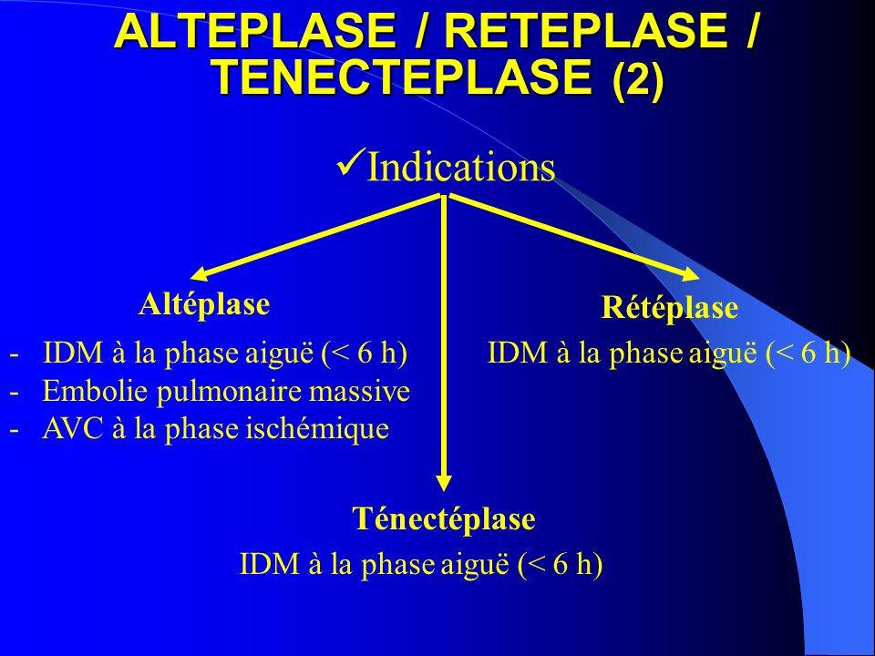 ALTEPLASE / RETEPLASE / TENECTEPLASE (3) Posologies IDM : 70 à 100 mg (bolus + PSE) EP : 10 mg + 90 mg AVC : 0,9 mg/kg (bolus + PSE) IDM : 6 000 à 10 000 U en IVD Altéplase Rétéplase Ténectéplase IDM : 10 U en bolus IV +10 U 30 + tard Effets secondaires Risque hémorragique (altéplase rétéplase et ténectéplase) Arythmie de reperfusion (altéplase, rétéplase et ténectéplase) Récidive d angor, insuf.