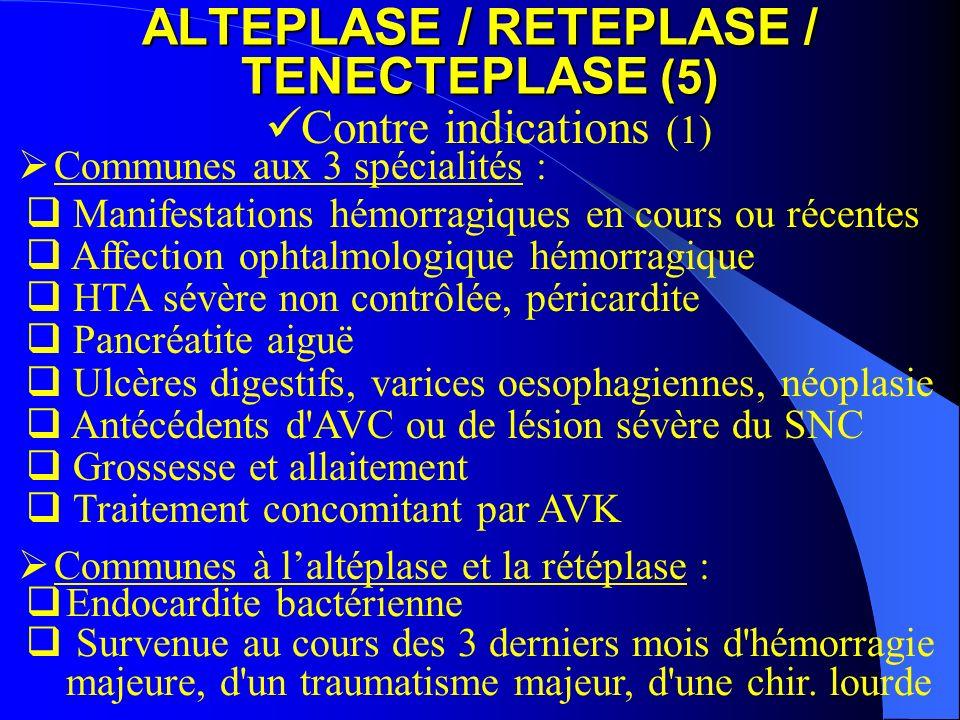 ALTEPLASE / RETEPLASE / TENECTEPLASE (6) Contre indications (2) Altération de l hémostase Hépatopathies sévères Biopsie hépatique ou rénale ou aortographie < 15 j Anévrisme ou malformations artérielles ou veineuses Spécifiques de laltéplase : Traitement concomitant par AVK Commune à la ténectéplase et la rétéplase :