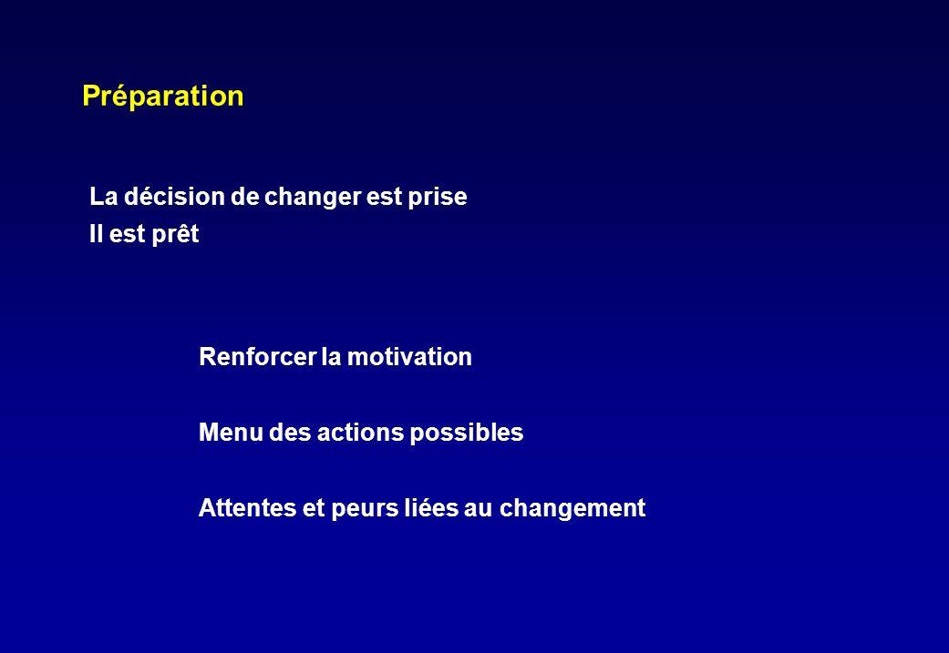 Action C est le stade du changement de comportement arrêt ou réduction de l alcool Mettre en œuvre le projet décidé réduction des consommations sevrage ambulatoire ou hospitalier