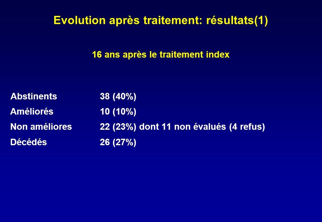 5 ans10 ans16 ans 90% 2% 6% 0% 16% 12% 70% 4% Les abstinents sont stables