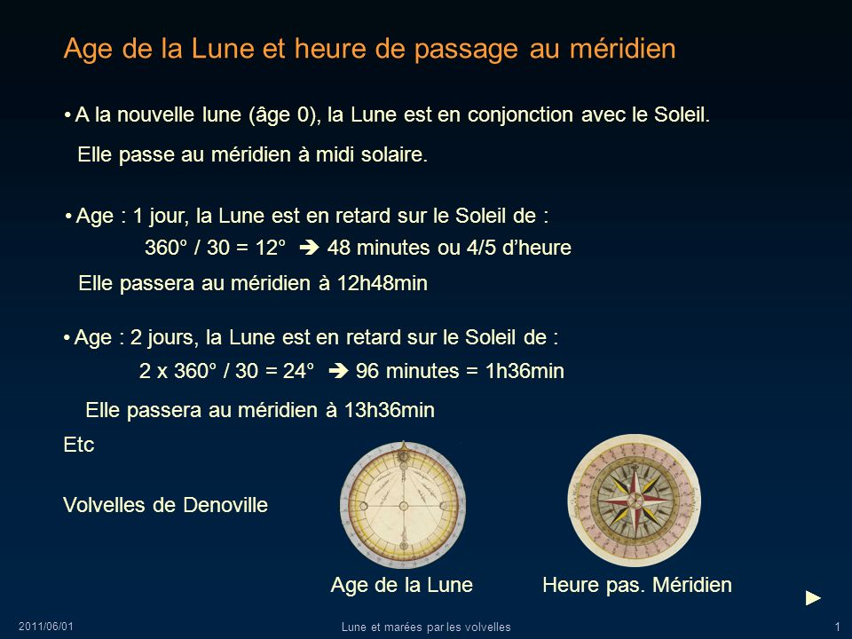 2011/06/01 Lune et marées par les volvelles2 Volvelle âge de la Lune Permet connaissant la date de la nouvelle lune dans le mois, de connaître lâge de la Lune pour un jour du mois.