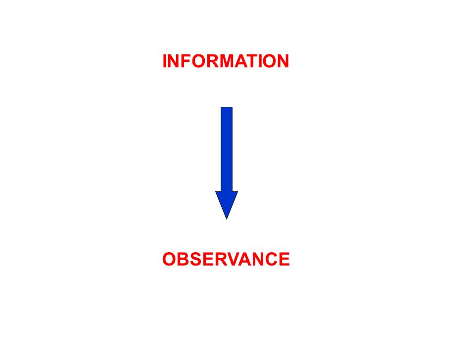 INFORMATION OBSERVANCE CONSENTEMENT
