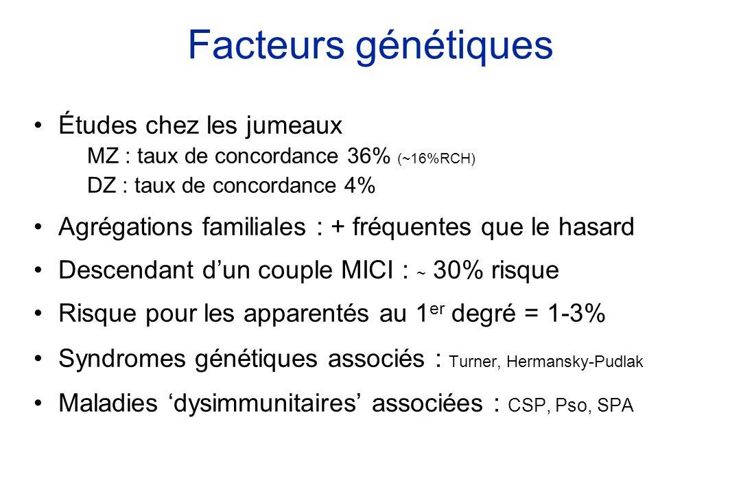 Facteurs génétiques Concept de maladie génétique complexe –Polygénique –Facteurs environnementaux Études du criblage du génome humain –Localisation de loci de susceptibilité –Études réplicatives