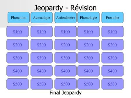 Jeopardy - Révision Final Jeopardy $100 $100 $100 $100 $100 $200 $200