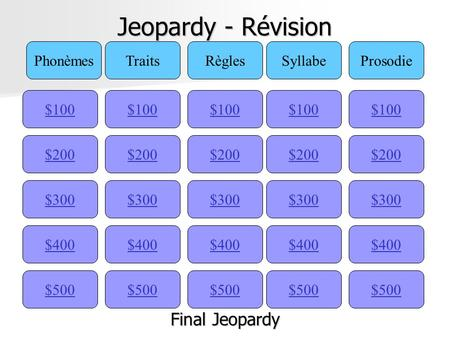 Jeopardy - Révision Final Jeopardy Phonèmes Traits Règles Syllabe