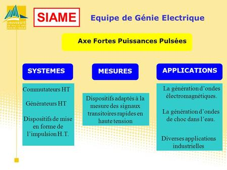 3 juillet 2007Présentation quadriennal Equipe de Génie Electrique Axe Fortes Puissances Pulsées SYSTEMES MESURES APPLICATIONS SIAME Commutateurs HT Générateurs.