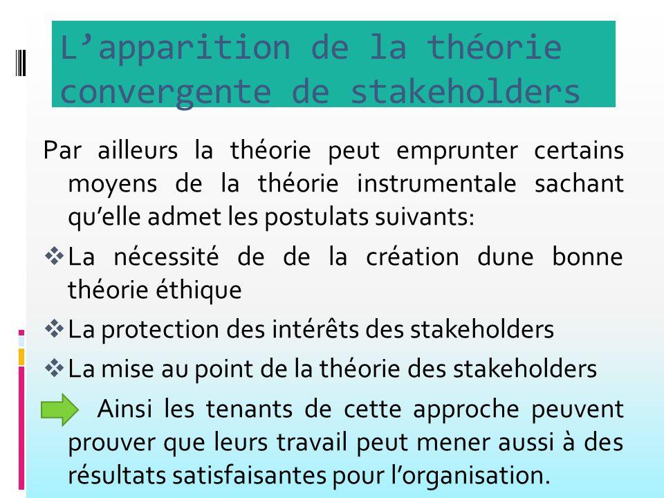 1-Les postulats: Lorganisation opère dans un marché économique compétitif.