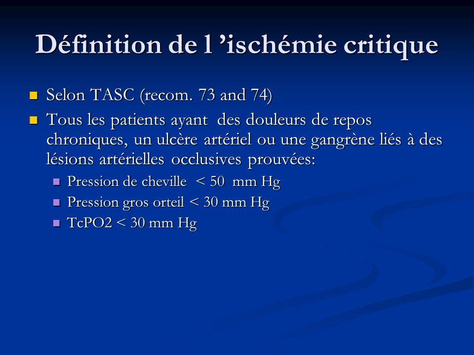 Ischémie critique (autre présentation clinique) Ulcère artériel Ulcère artériel sec sec très douloureux très douloureux marges franches marges franches Diabète ++++ Diabète ++++ Douleurs nocturnes Douleurs nocturnes