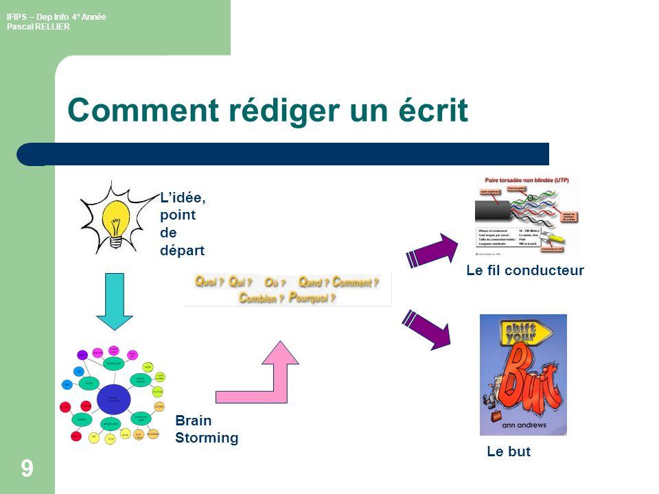 IFIPS – Dep Info 4° Année Pascal RELLIER 10 Comment rédiger un écrit DEVELOPPERREDIGER