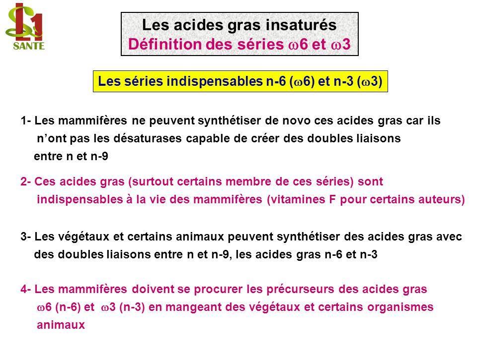 acide linoléique C18 :2 (n-6) ( 9, 12): précurseur des 6 19 COO - 18 1 96 12 Indispensable, 3,4 g/jour acide linolénique C18 :3 (n-3) ( 9, 12, 15): précurseur des 3 19 COO - 18 196 12 Indispensable, 3,4 g/jour 3 15 Acides gras 6 à longues chaînes Acides gras à longues chaînes Les acides gras insaturés Notion de précurseurs des séries 6 et 3