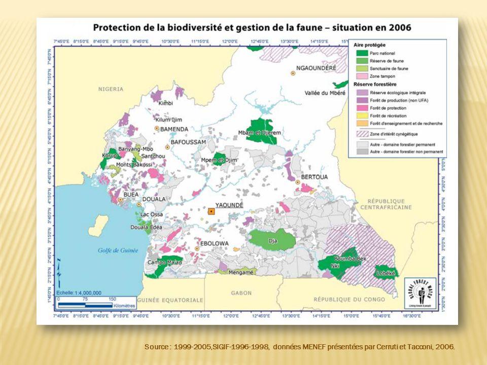 Évolution de la production annuelle de bois au Cameroun Source : 1999-2005,SIGIF-1996-1998, données MENEF présentées par Cerruti et Tacconi, 2006.