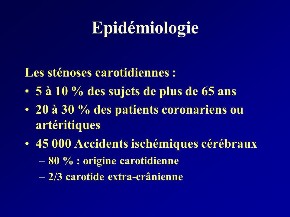 Risque évolutif Sténose 50 à 70 % : 7 à 11 % d AVC à 5 ans Sténose > 70 % : 17 à 19 % d AVC à 5 ans Sténose > 90 % : 64 % d AVC à 2 ans le traitement chirurgical réduit le risque à : 3 à 5 % à 5 ans