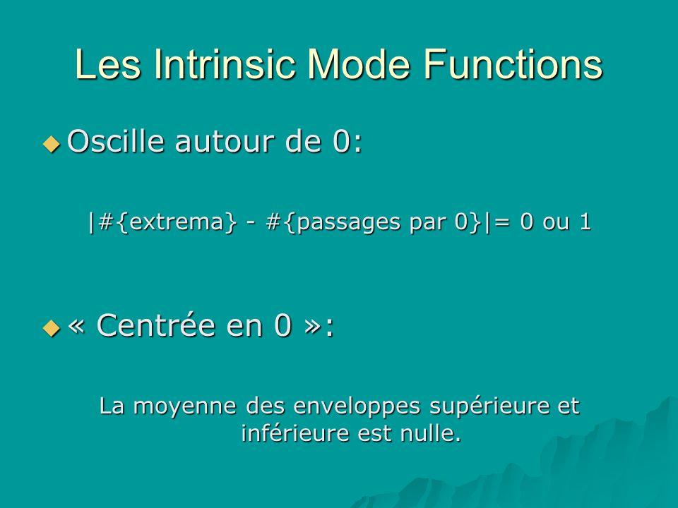 Boucle de sifting: extraction dun mode Recherche des extrema locaux Enveloppes par interpolation Calcul de lenveloppe moyenne Calcul du résidu Si enveloppe nulle, IMF et fin du sifting
