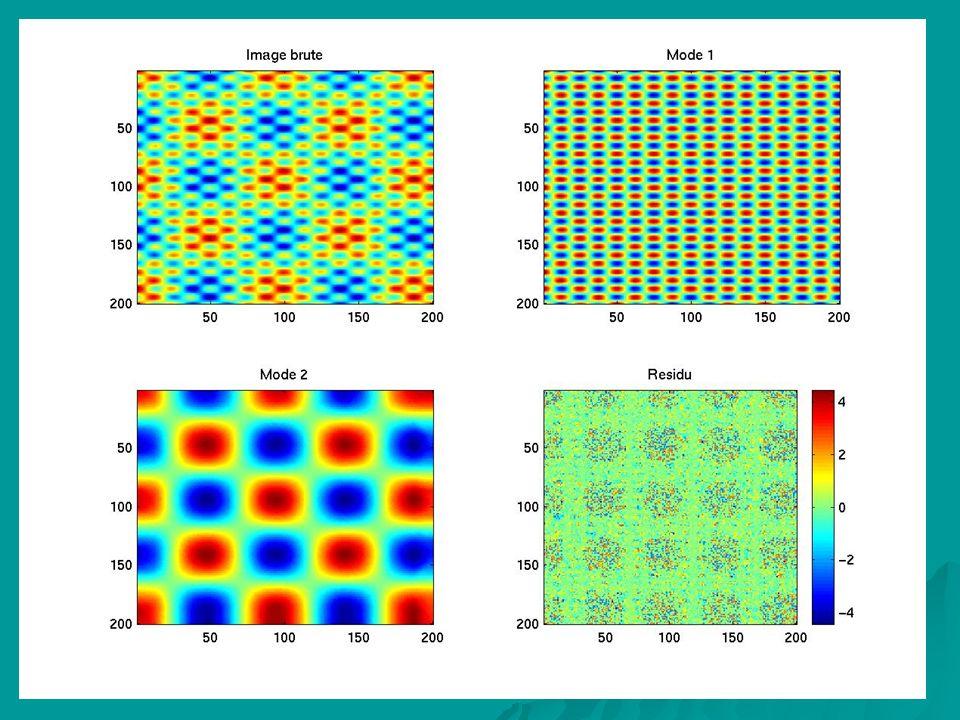 Symétries pour créer les enveloppes aux bords de limage 4 symétries centrales 4 symétries centrales 4 symétries axiales 4 symétries axiales