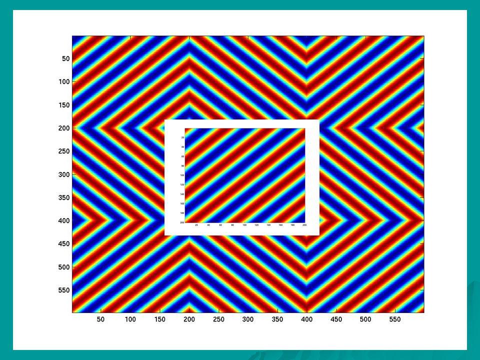 Optimisation Seuls les extrema sont utiles pour créer les enveloppes.