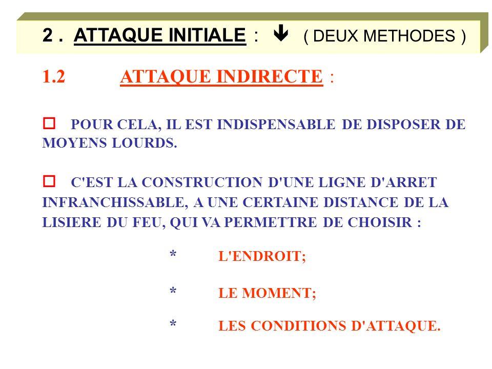 1.2ATTAQUE INDIRECTE : POUR CELA, IL EST INDISPENSABLE DE DISPOSER DE MOYENS LOURDS.