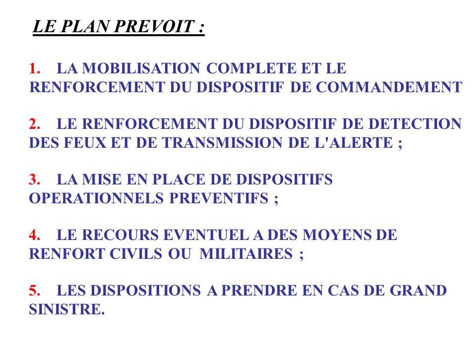 1.LA MOBILISATION COMPLETE ET LE RENFORCEMENT DU DISPOSITIF DE COMMANDEMENT 2.