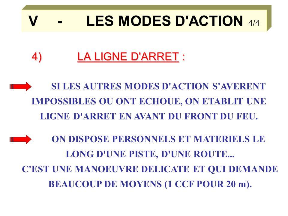 V-LES MODES D ACTION 4/4 4)LA LIGNE D ARRET : SI LES AUTRES MODES D ACTION S AVERENT IMPOSSIBLES OU ONT ECHOUE, ON ETABLIT UNE LIGNE D ARRET EN AVANT DU FRONT DU FEU.