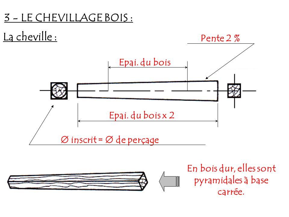 Le positionnement : Les chevilles doivent être disposées dans la diagonale de lassemblage et dans un alignement différent.