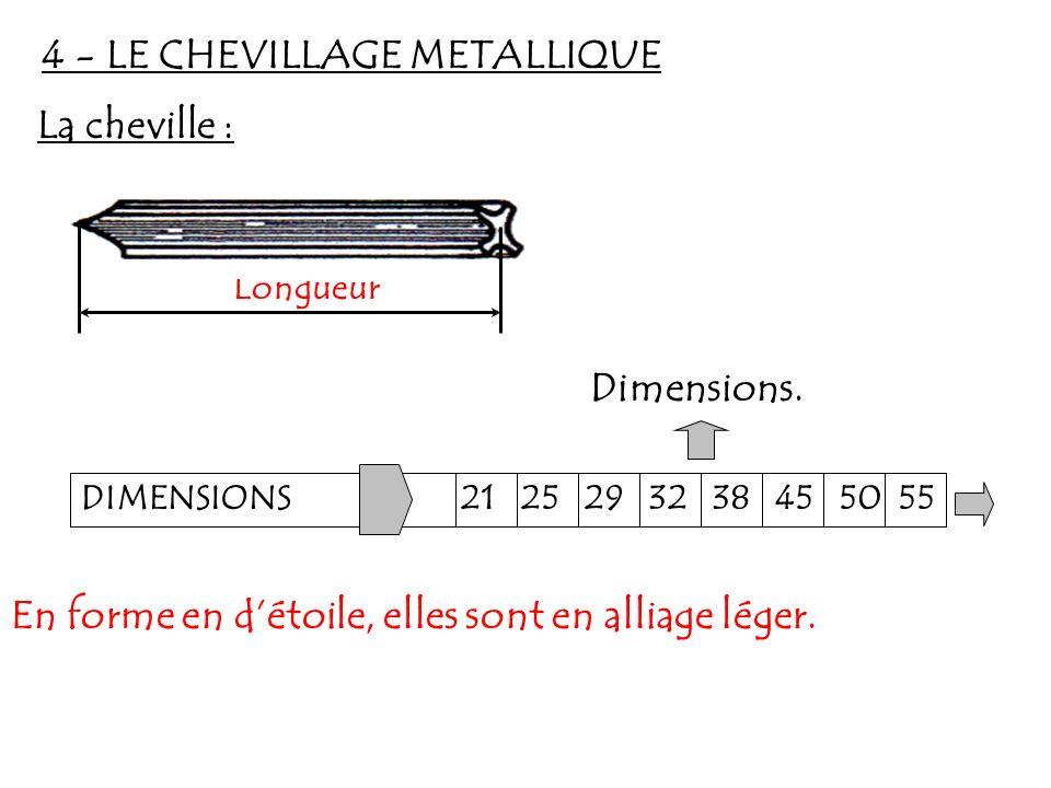 5 - LE CHEVILLAGE A TIRE : il facilite le montage de menuiseries, le démontage dagencements, le transport de meubles.