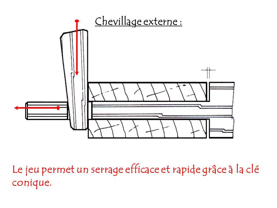6 – MATERIEL UTILISE : Il sera fonction du type de cheville utilisé.
