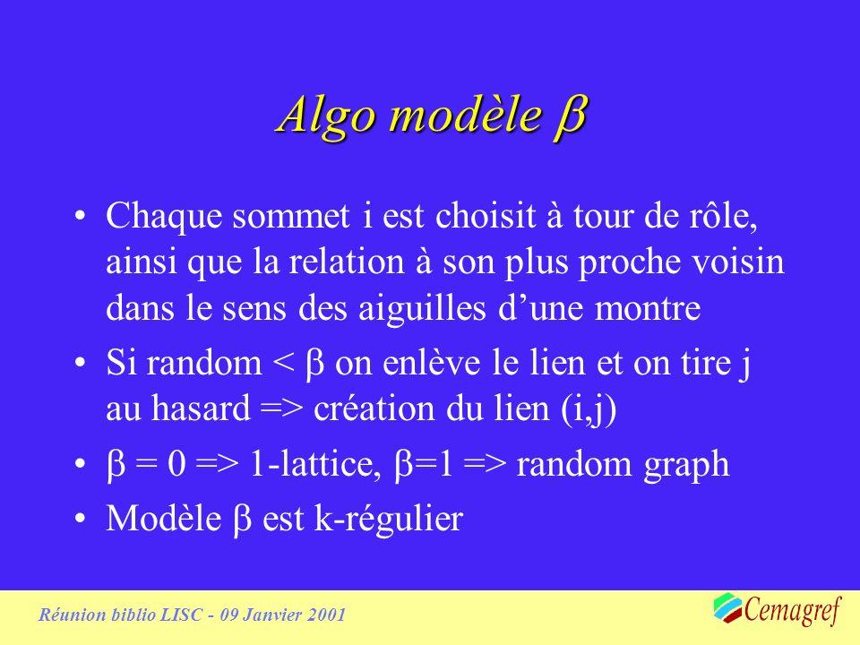 Réunion biblio LISC - 09 Janvier 2001 : propriétés length & clustering : propriétés length & clustering