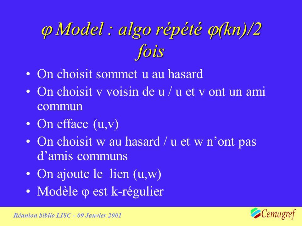 Réunion biblio LISC - 09 Janvier 2001 L pour model