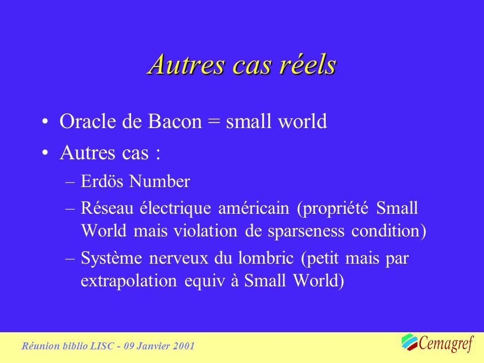 45 Réunion biblio LISC - 09 Janvier 2001 Dynamics in (static) networks Est-ce que les dynamiques changent quand on choisit un Small World graph ???